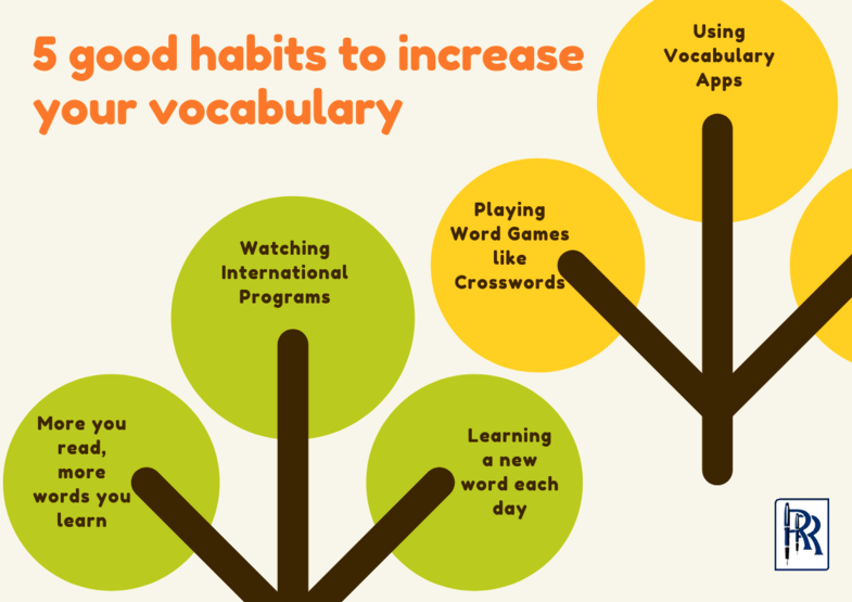 5 GOOD HABITS TO INCREASE YOUR VOCABULARY